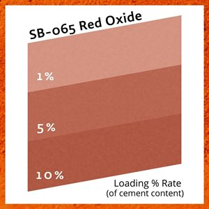 RED OXIDE YS